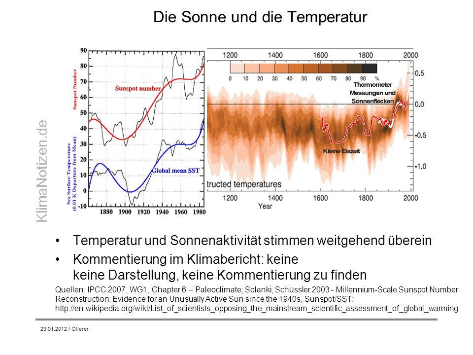 Die Sonne und die Temperatur