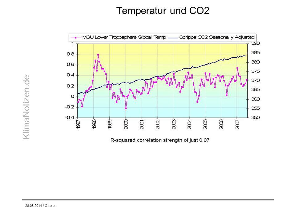 Temperatur und CO2 31.03.2017 / Öllerer