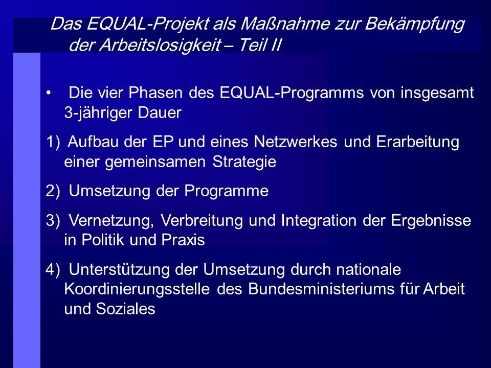 Das EQUAL-Projekt als Maßnahme zur Bekämpfung der Arbeitslosigkeit – Teil II