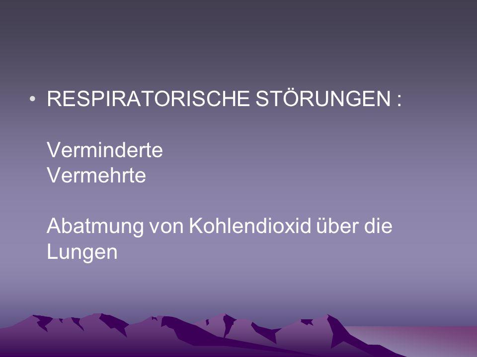 RESPIRATORISCHE STÖRUNGEN : Verminderte Vermehrte Abatmung von Kohlendioxid über die Lungen