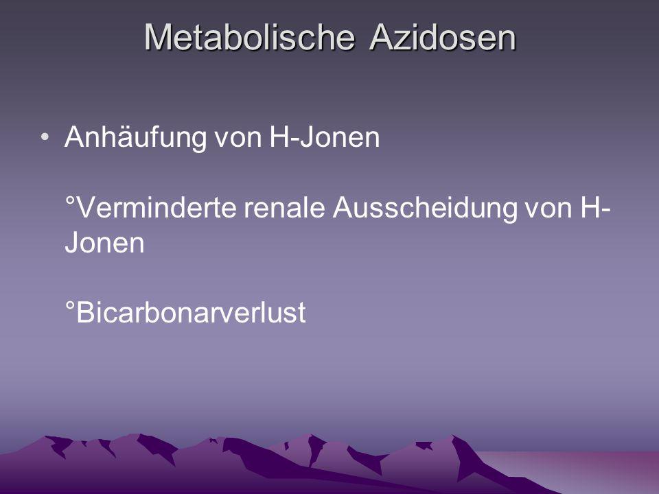 Metabolische Azidosen