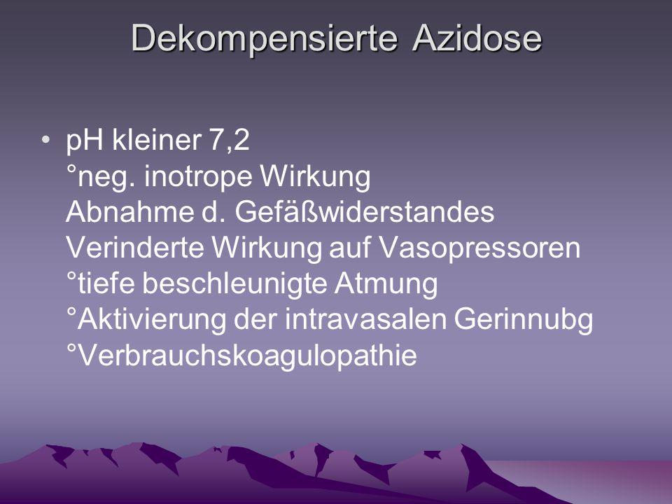 Dekompensierte Azidose