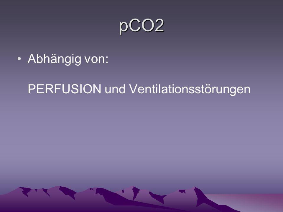 pCO2 Abhängig von: PERFUSION und Ventilationsstörungen
