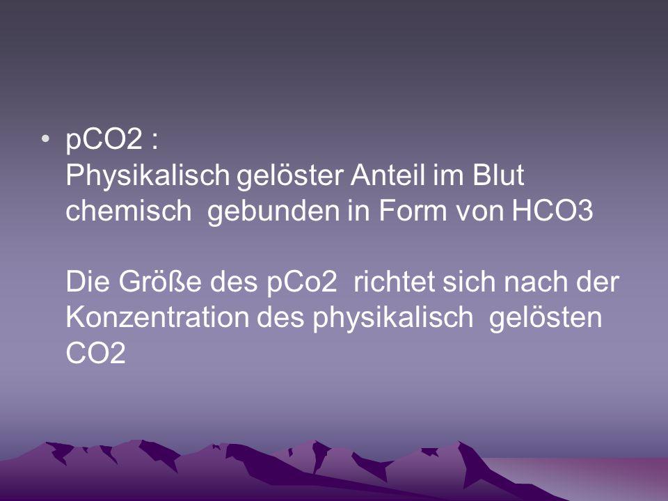 pCO2 : Physikalisch gelöster Anteil im Blut chemisch gebunden in Form von HCO3 Die Größe des pCo2 richtet sich nach der Konzentration des physikalisch gelösten CO2