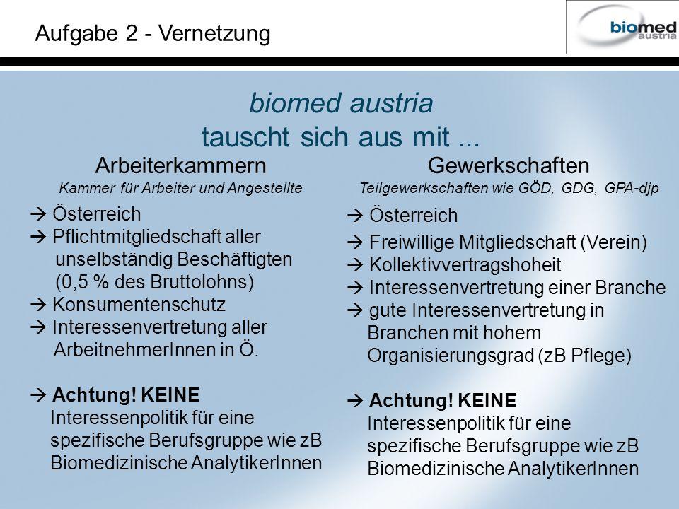 biomed austria tauscht sich aus mit ... Aufgabe 2 - Vernetzung