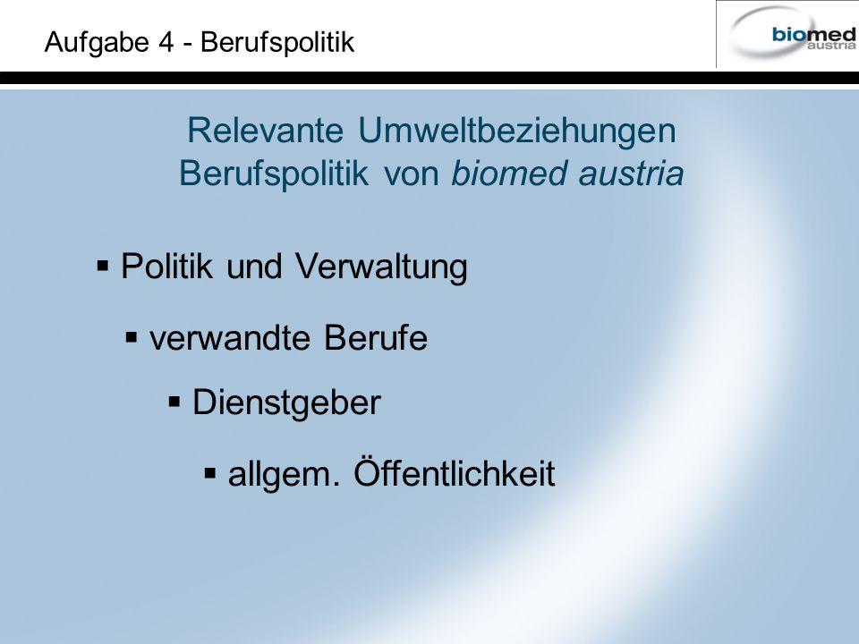 Relevante Umweltbeziehungen Berufspolitik von biomed austria