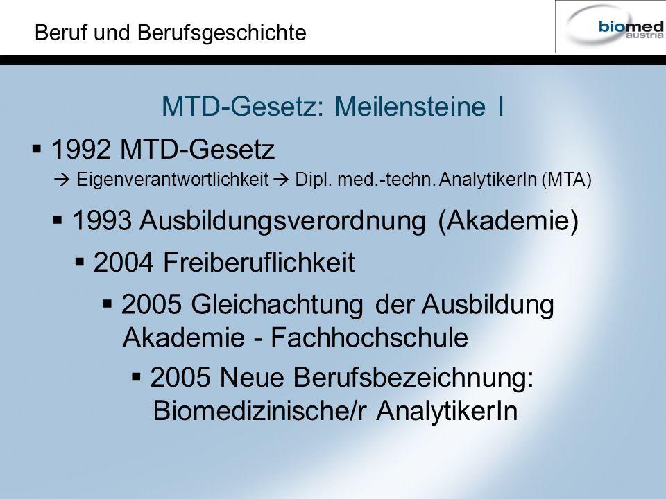 MTD-Gesetz: Meilensteine I