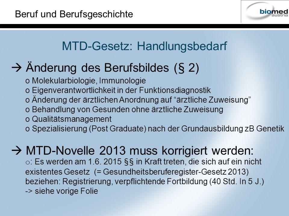MTD-Gesetz: Handlungsbedarf