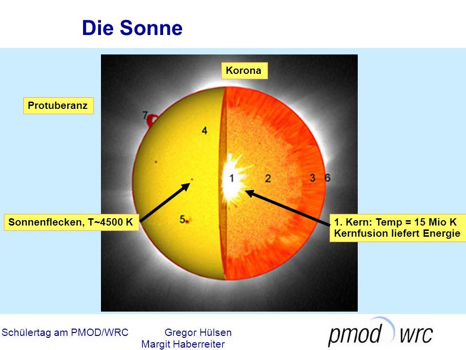 Die Sonne Korona Protuberanz Sonnenflecken, T~4500 K
