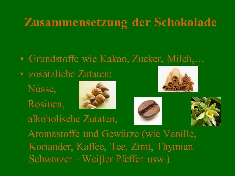 Zusammensetzung der Schokolade