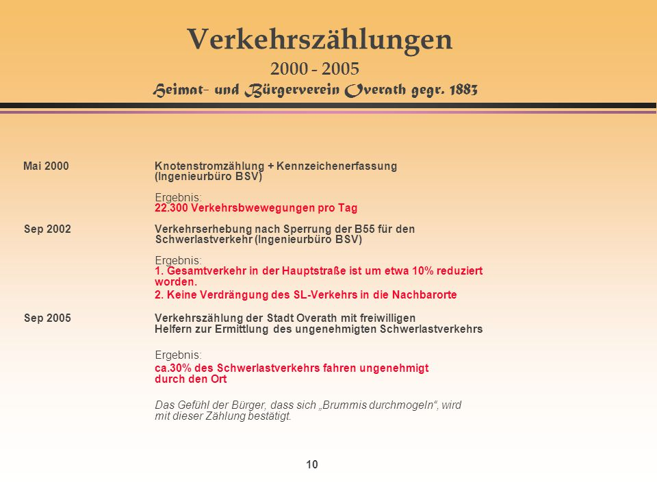 Verkehrszählungen 2000 - 2005 Heimat- und Bürgerverein Overath gegr