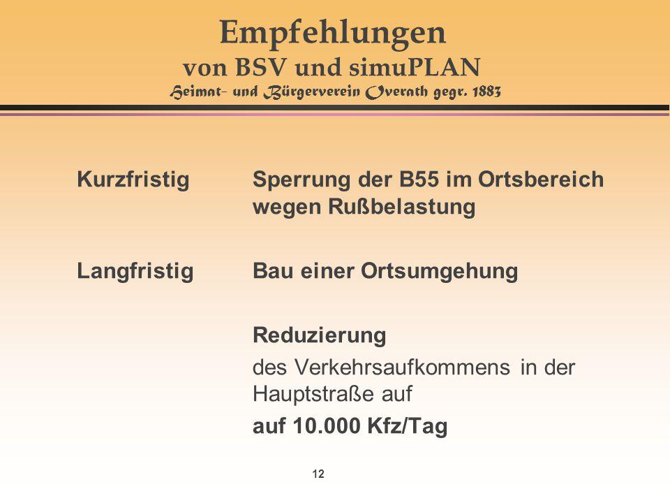 Empfehlungen von BSV und simuPLAN Heimat- und Bürgerverein Overath gegr. 1883