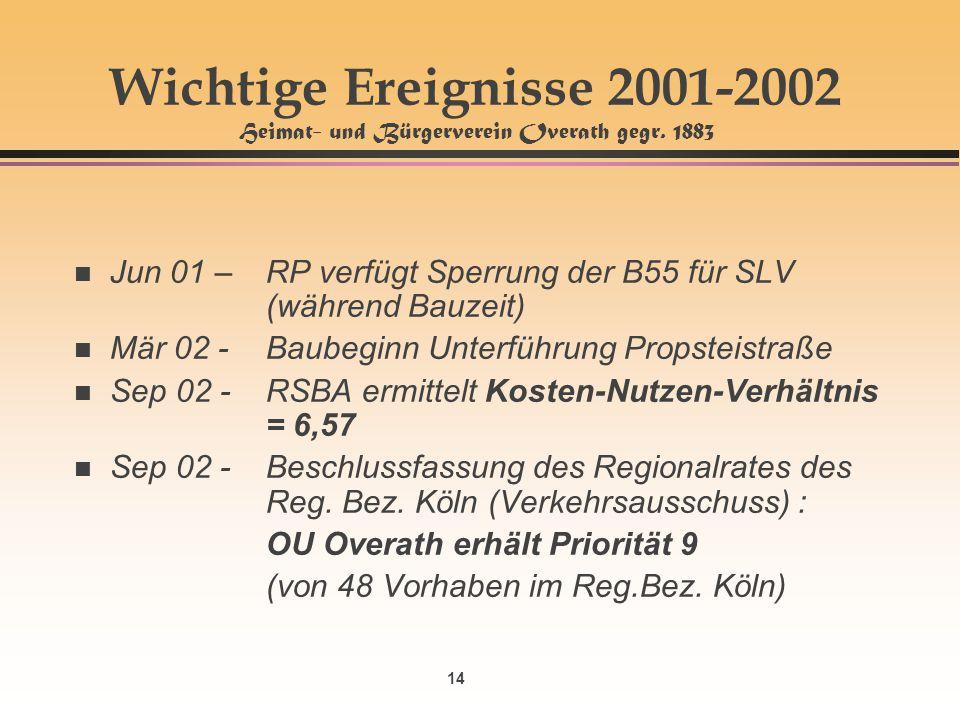 Wichtige Ereignisse 2001-2002 Heimat- und Bürgerverein Overath gegr