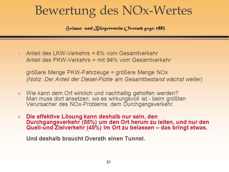Bewertung des NOx-Wertes Heimat- und Bürgerverein Overath gegr. 1883