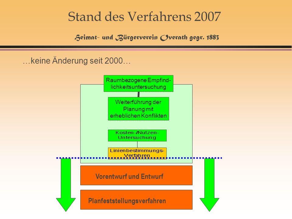 Stand des Verfahrens 2007 Heimat- und Bürgerverein Overath gegr. 1883