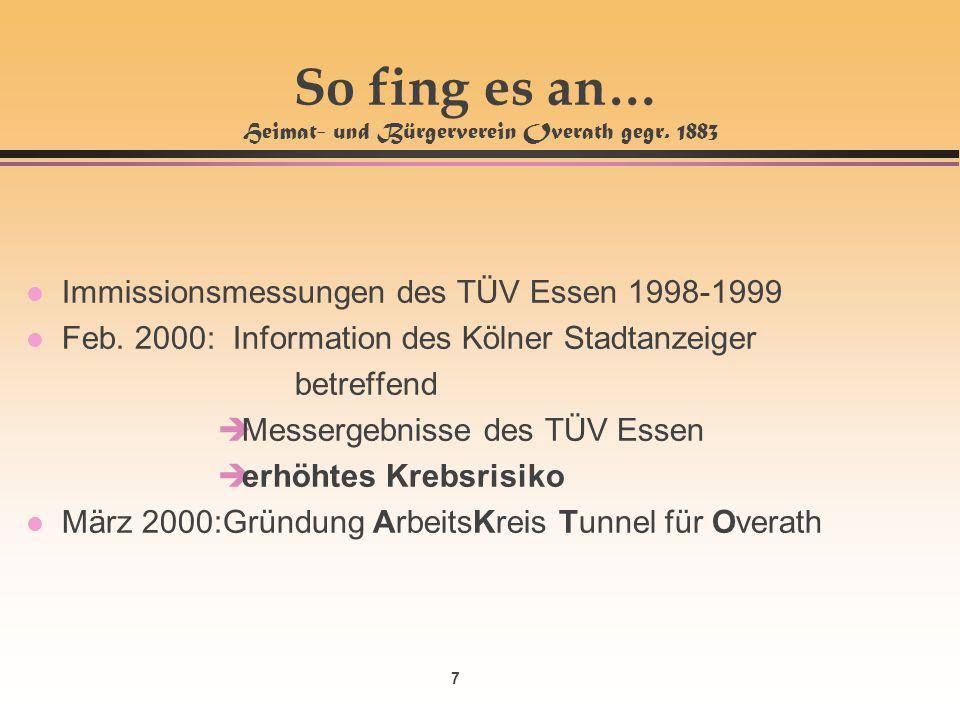 So fing es an… Heimat- und Bürgerverein Overath gegr. 1883