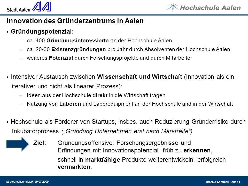 Innovation des Gründerzentrums in Aalen