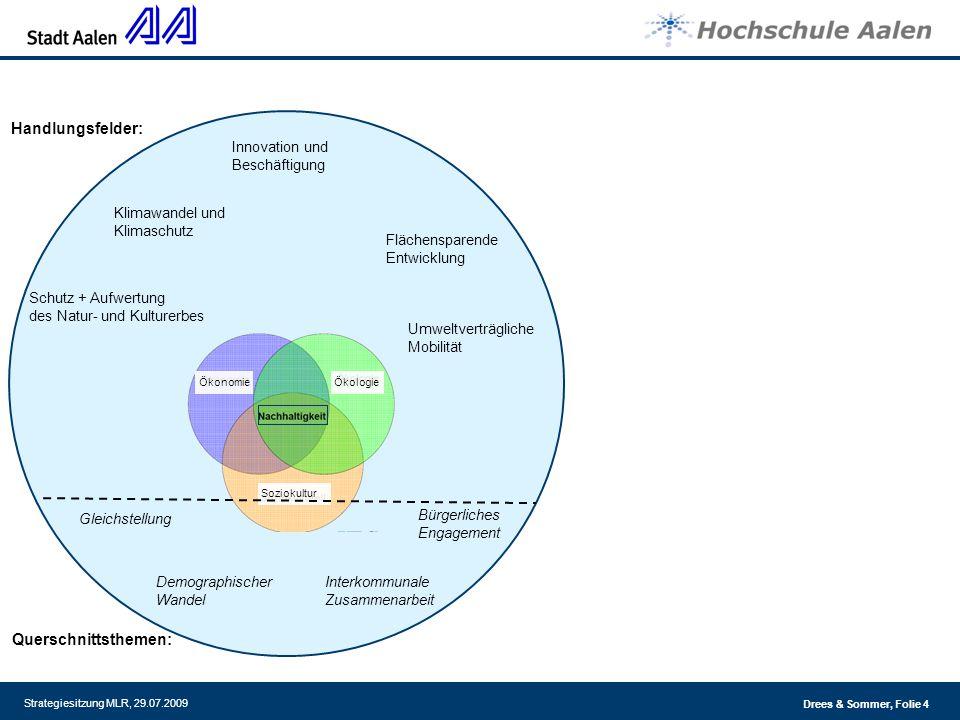 Handlungsfelder: Querschnittsthemen: Innovation und Beschäftigung