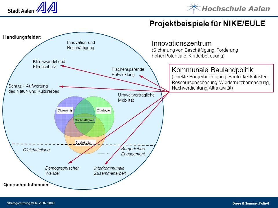 Projektbeispiele für NIKE/EULE
