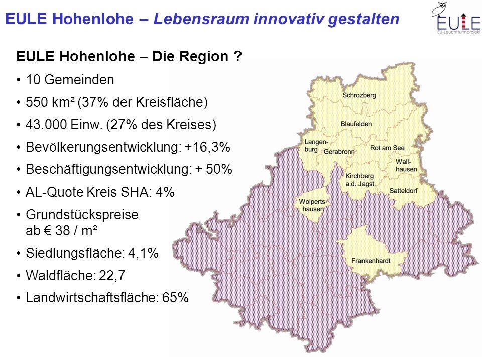 EULE Hohenlohe – Die Region
