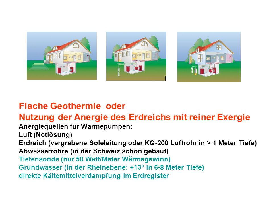 Flache Geothermie oder