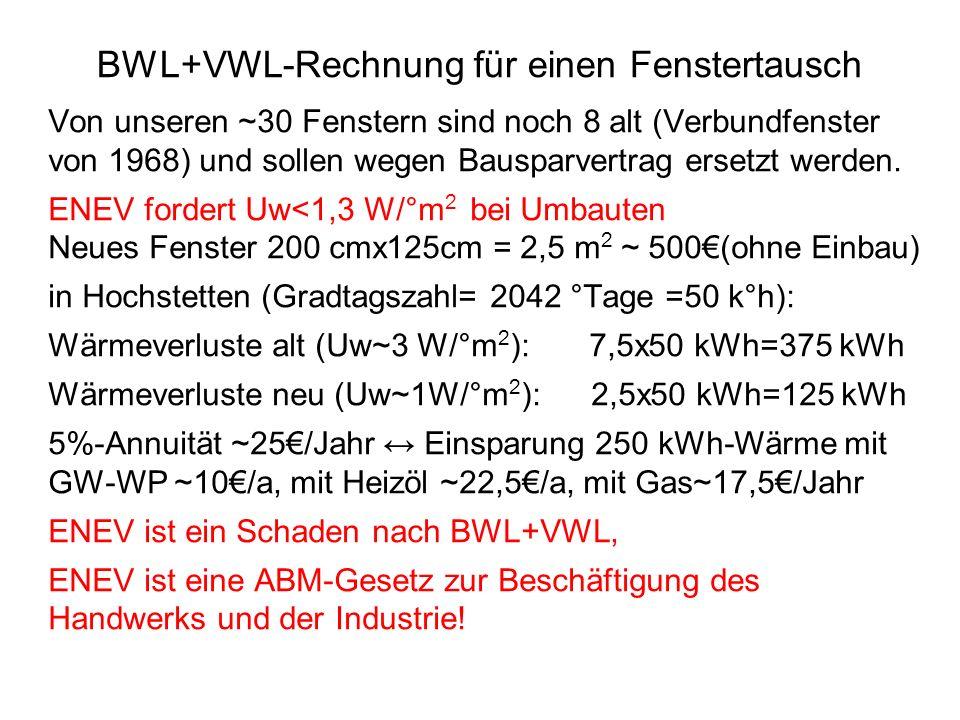 BWL+VWL-Rechnung für einen Fenstertausch