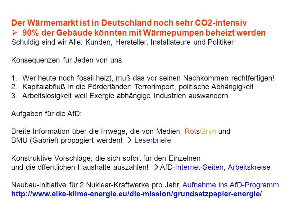Der Wärmemarkt ist in Deutschland noch sehr CO2-intensiv