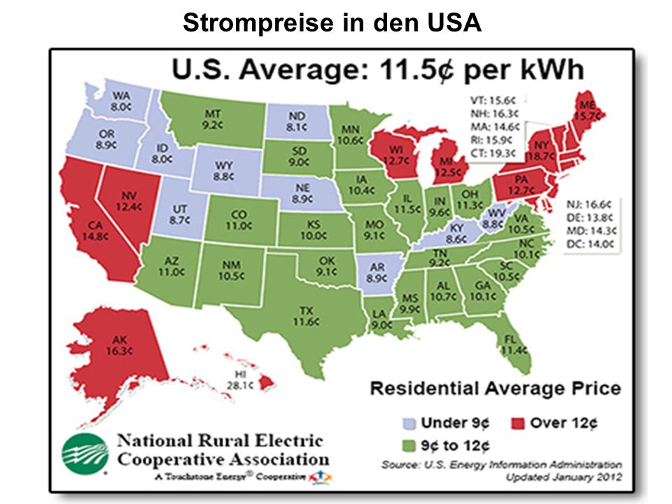 Strompreise in den USA