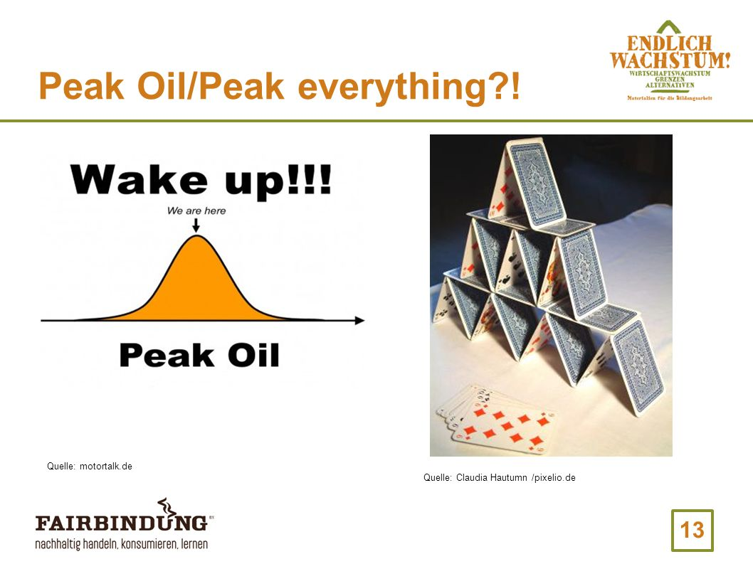Peak Oil/Peak everything !