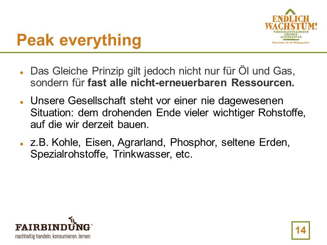 Peak everything Das Gleiche Prinzip gilt jedoch nicht nur für Öl und Gas, sondern für fast alle nicht-erneuerbaren Ressourcen.