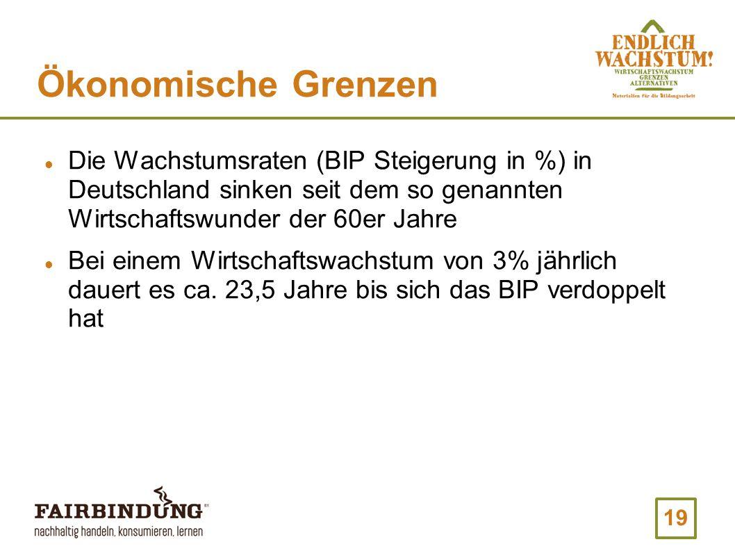 Ökonomische Grenzen Die Wachstumsraten (BIP Steigerung in %) in Deutschland sinken seit dem so genannten Wirtschaftswunder der 60er Jahre.