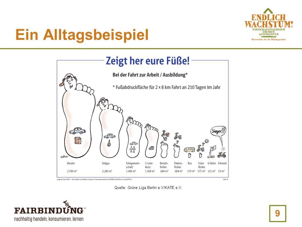 Ein Alltagsbeispiel Quelle: Grüne Liga Berlin e.V/KATE e.V.