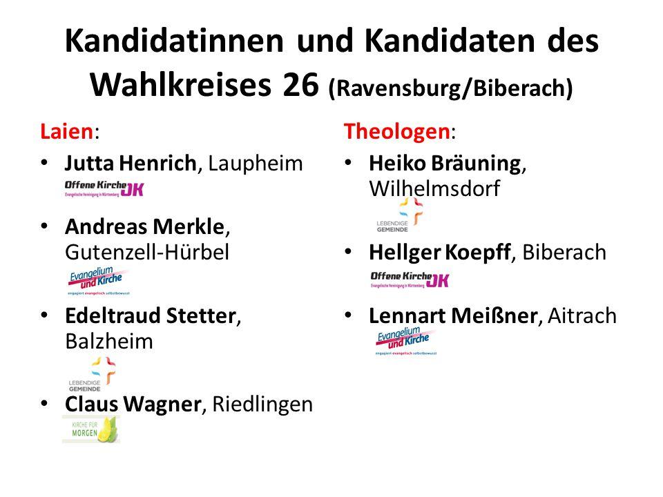 Kandidatinnen und Kandidaten des Wahlkreises 26 (Ravensburg/Biberach)