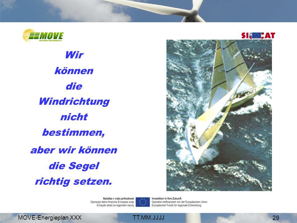 Wir können die Windrichtung nicht bestimmen, aber wir können die Segel