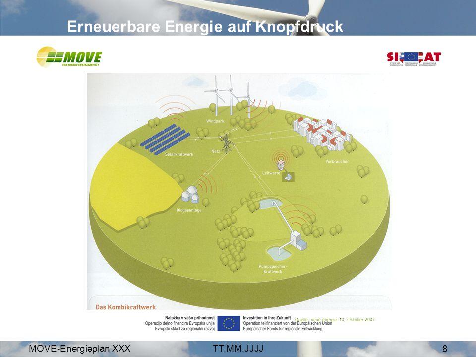 Erneuerbare Energie auf Knopfdruck