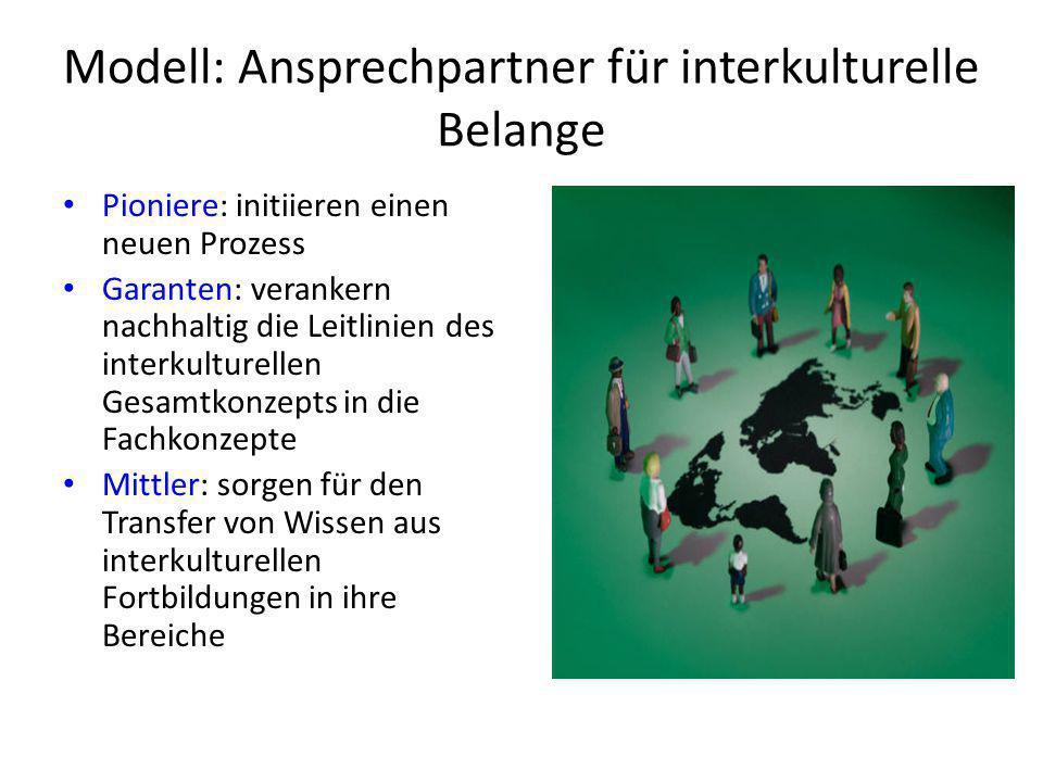 Modell: Ansprechpartner für interkulturelle Belange