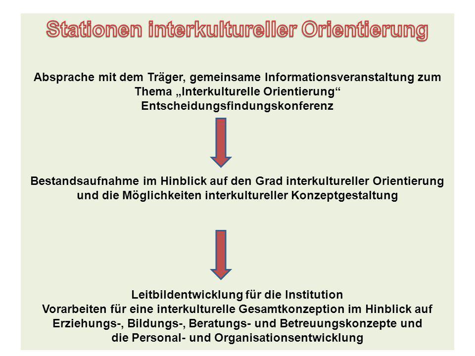 Stationen interkultureller Orientierung