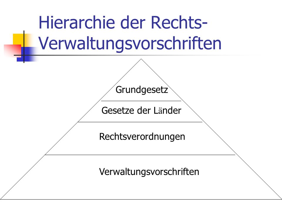 Hierarchie der Rechts- Verwaltungsvorschriften