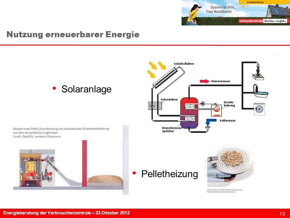 Nutzung erneuerbarer Energie