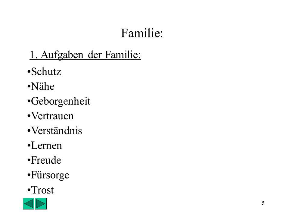 Familie: 1. Aufgaben der Familie: Schutz Nähe Geborgenheit Vertrauen