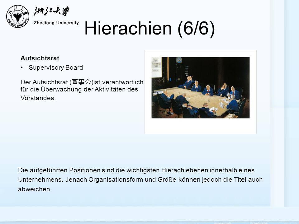 Hierachien (6/6) Aufsichtsrat Supervisory Board
