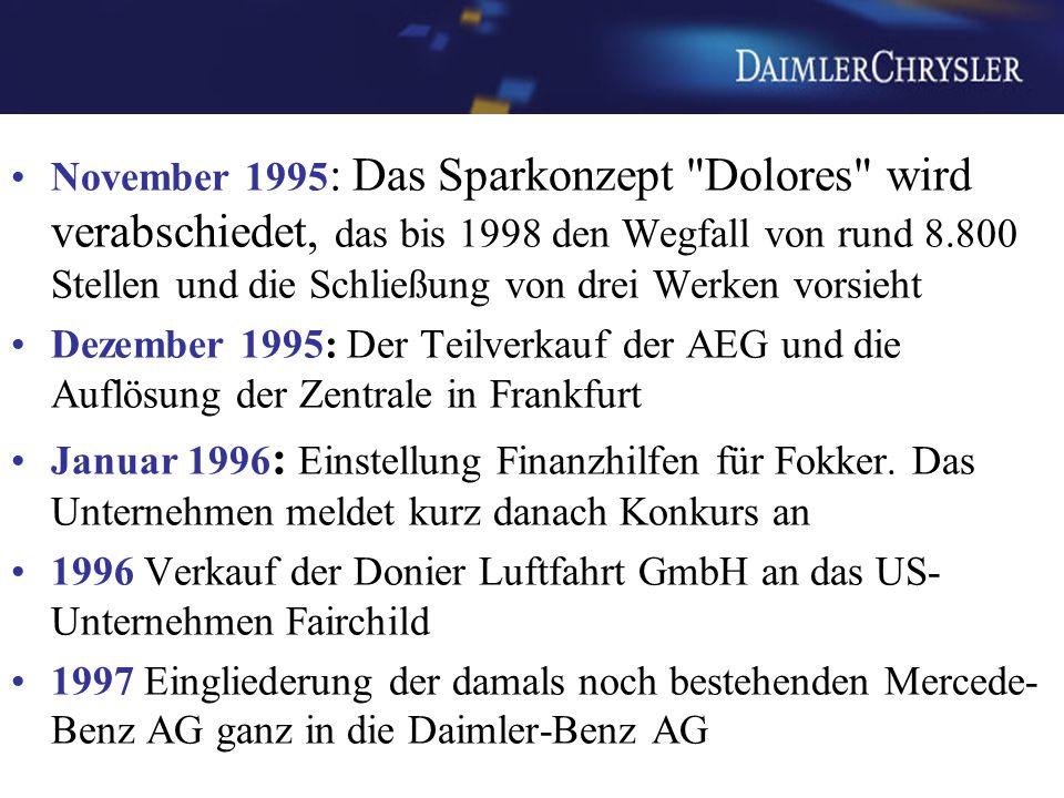 November 1995: Das Sparkonzept Dolores wird verabschiedet, das bis 1998 den Wegfall von rund 8.800 Stellen und die Schließung von drei Werken vorsieht
