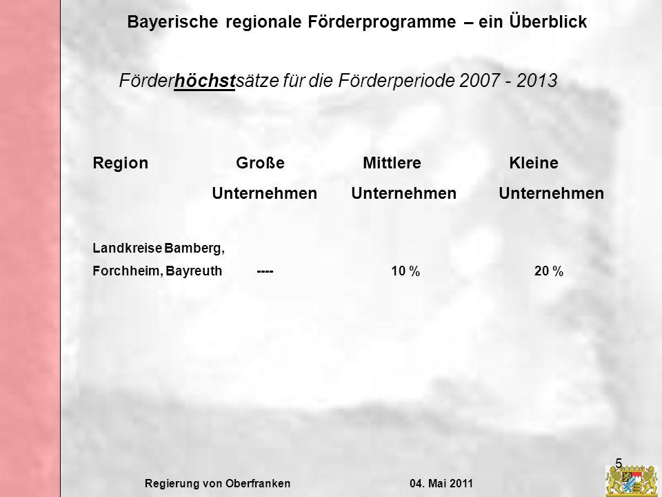 Förderhöchstsätze für die Förderperiode 2007 - 2013