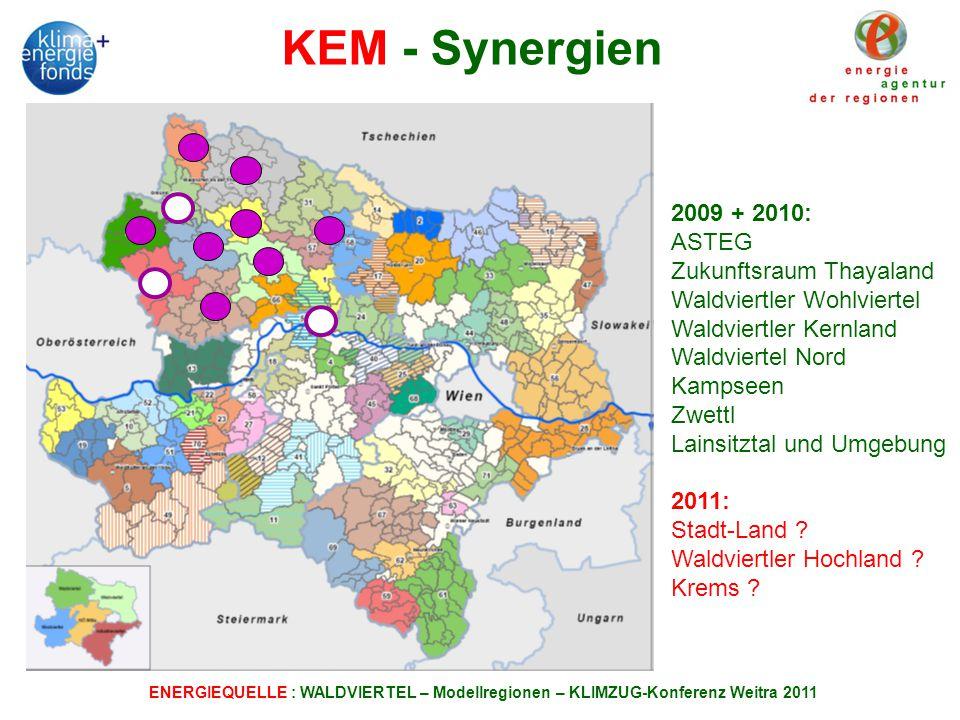 KEM - Synergien 2009 + 2010: ASTEG Zukunftsraum Thayaland