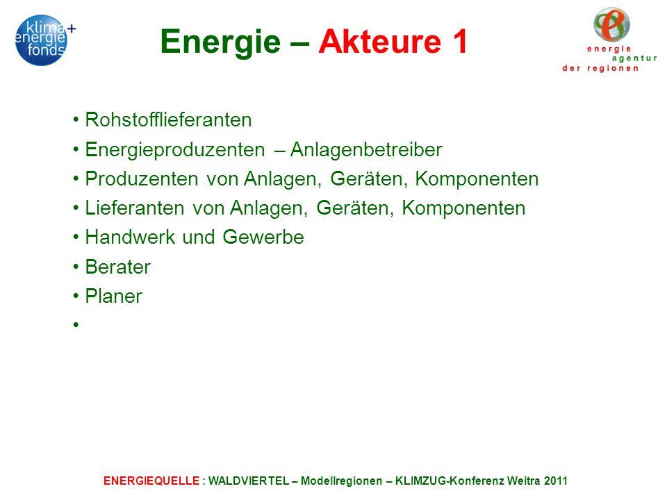 Energie – Akteure 1 Rohstofflieferanten