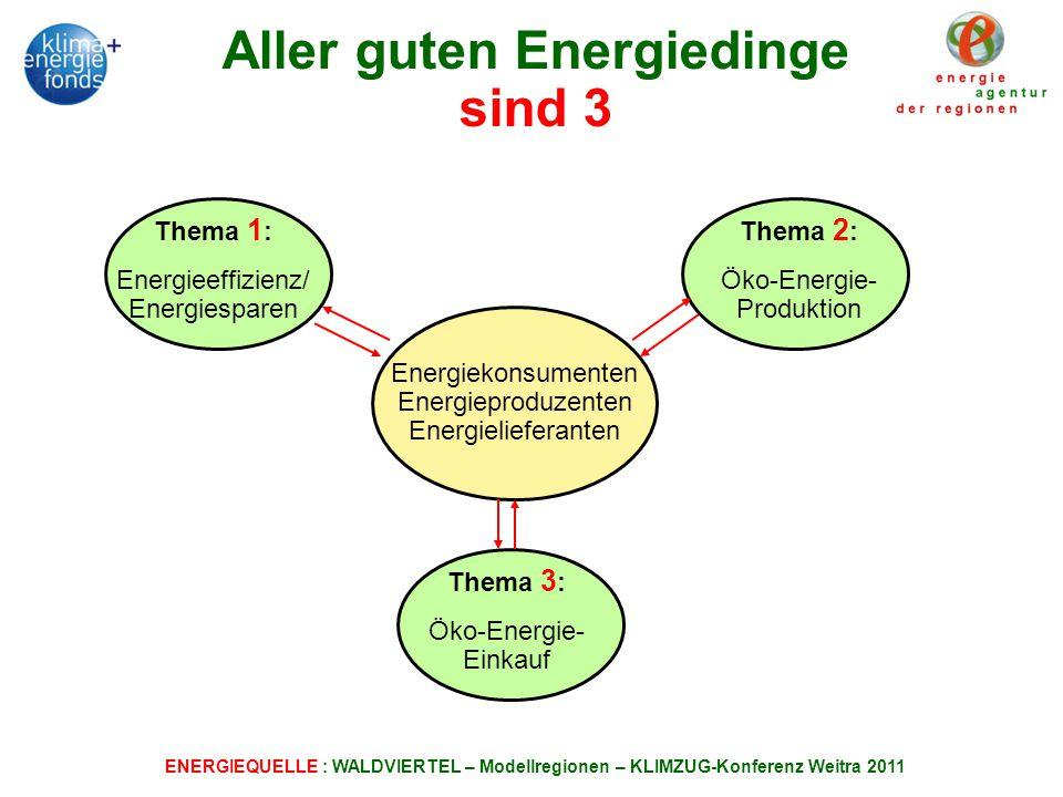Aller guten Energiedinge sind 3