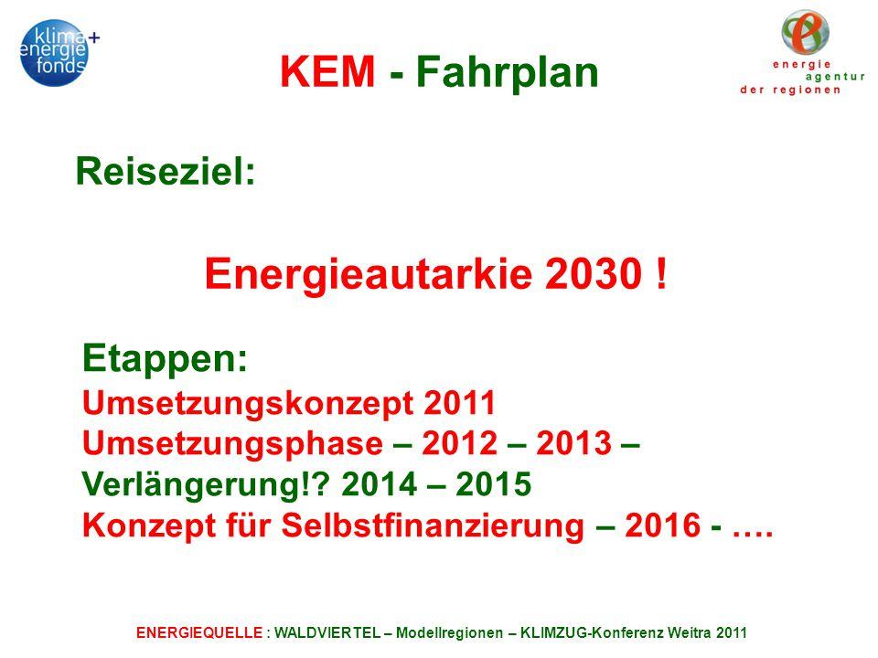KEM - Fahrplan Energieautarkie 2030 !