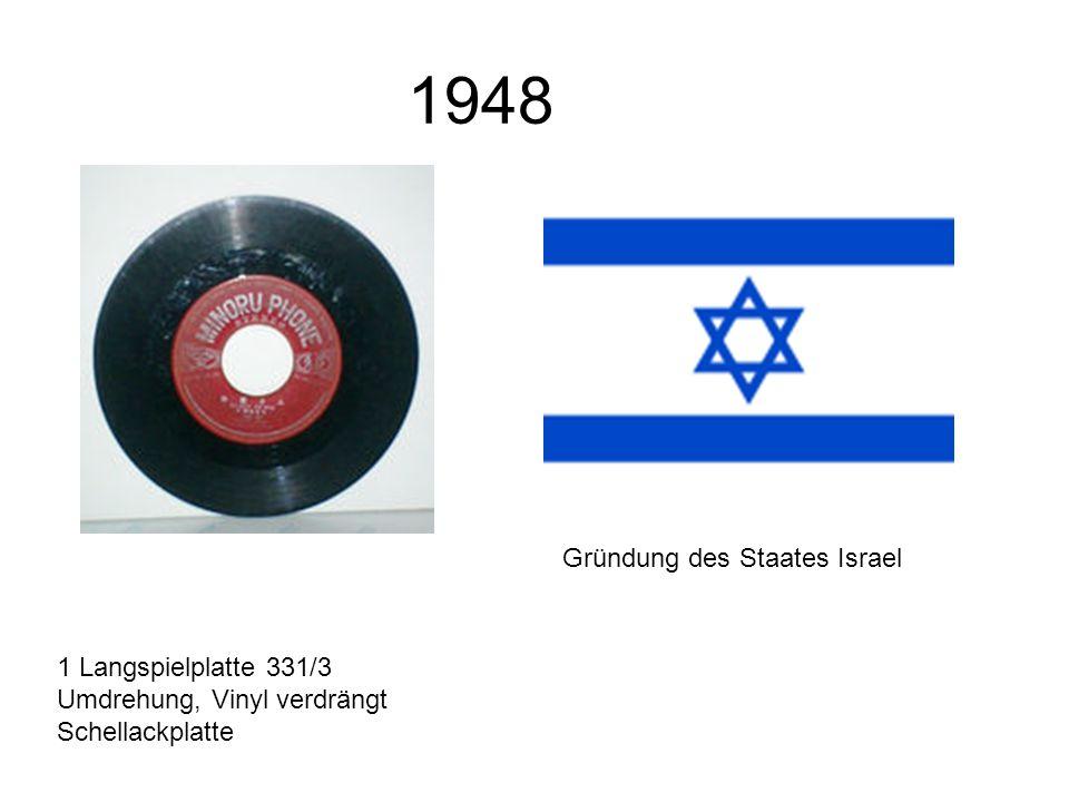 1948 Gründung des Staates Israel