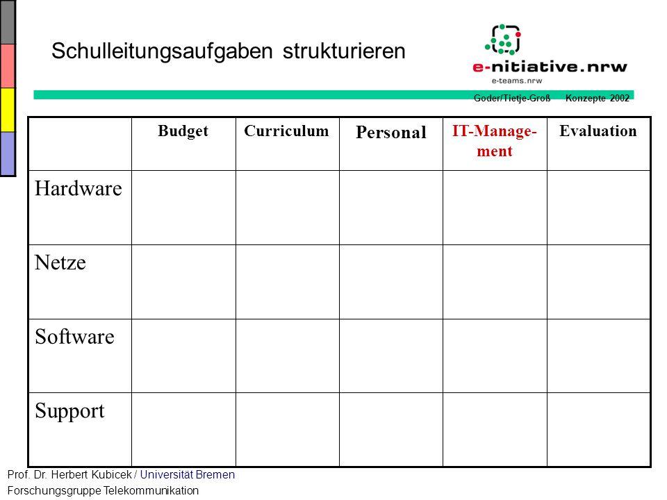 Schulleitungsaufgaben strukturieren
