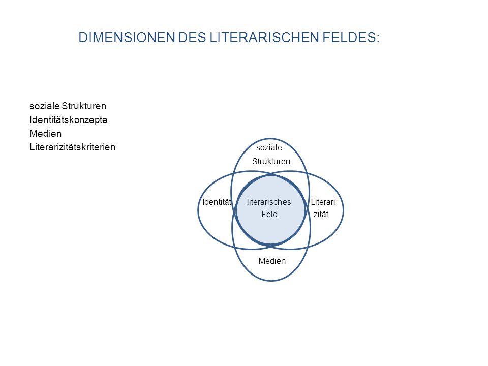 DIMENSIONEN DES LITERARISCHEN FELDES: